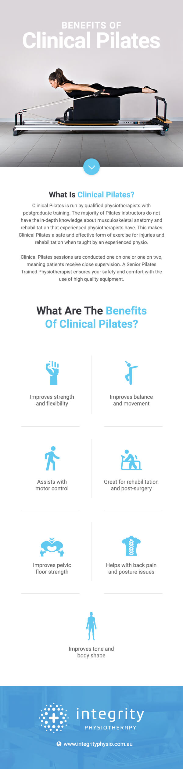 Benefits Of Clinical Pilates - Infographics